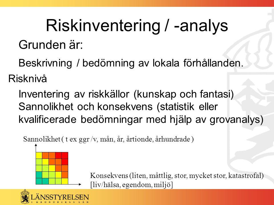 Riskinventering / -analys Grunden är: Beskrivning / bedömning av lokala förhållanden. Risknivå Inventering av riskkällor (kunskap och fantasi) Sannoli
