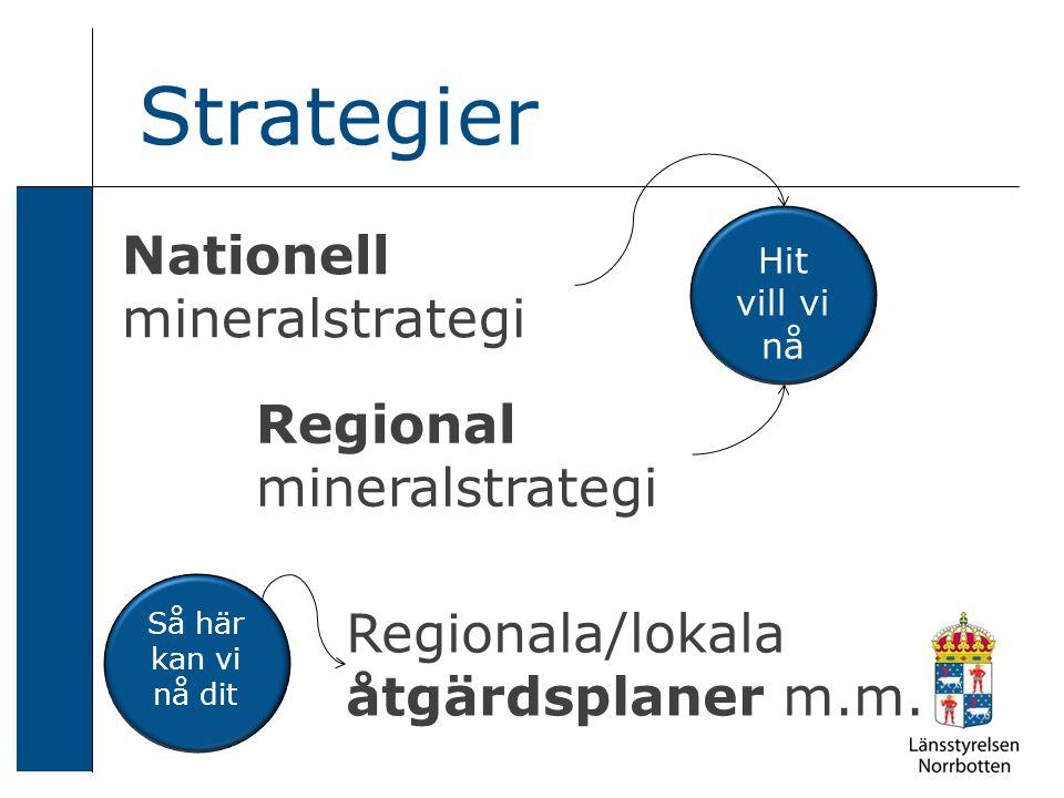 Strategier Nationell mineralstrategi Regional mineralstrategi Regionala/lokala åtgärdsplaner m.m.