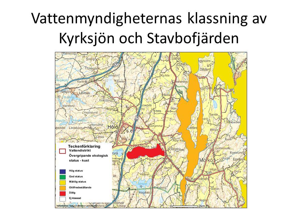 Fosfor- och kvävehalter i vattendragen 2008 Källa: Verktyg för ett renare vatten i Stavbofjärden.