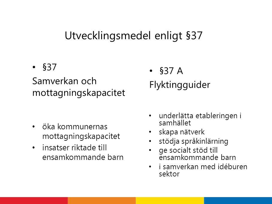 Utvecklingsmedel enligt §37 §37 A Flyktingguider §37 Samverkan och mottagningskapacitet underlätta etableringen i samhället skapa nätverk stödja språk