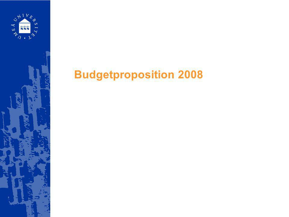 Budgetproposition 2008