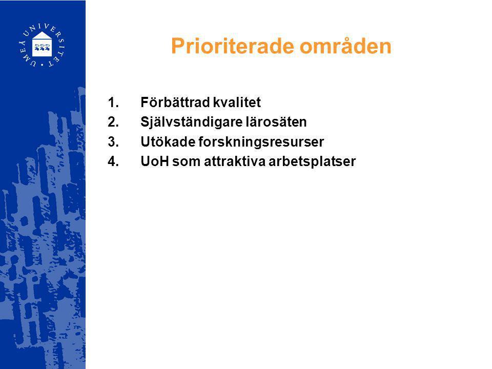 Prioriterade områden 1.Förbättrad kvalitet 2.Självständigare lärosäten 3.Utökade forskningsresurser 4.UoH som attraktiva arbetsplatser