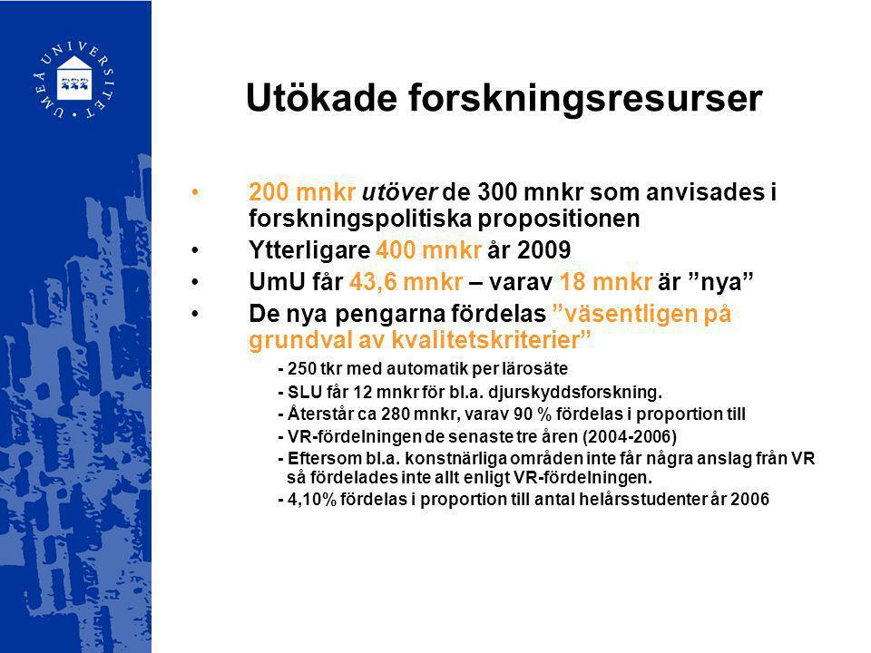 Utökade forskningsresurser 200 mnkr utöver de 300 mnkr som anvisades i forskningspolitiska propositionen Ytterligare 400 mnkr år 2009 UmU får 43,6 mnk