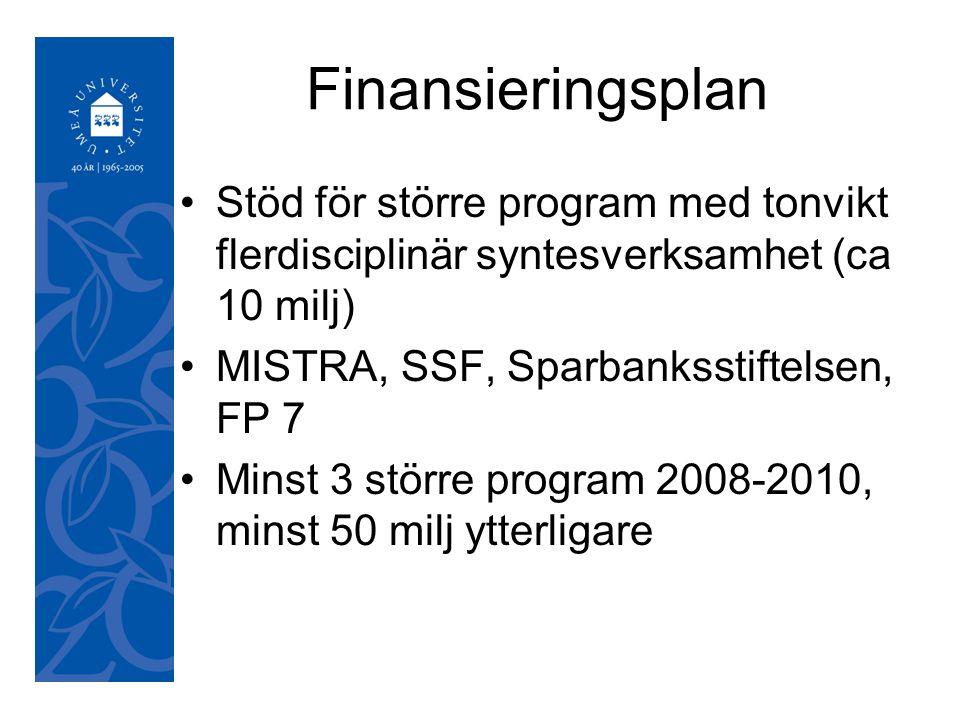 050921 Finansieringsplan Stöd för större program med tonvikt flerdisciplinär syntesverksamhet (ca 10 milj) MISTRA, SSF, Sparbanksstiftelsen, FP 7 Minst 3 större program 2008-2010, minst 50 milj ytterligare