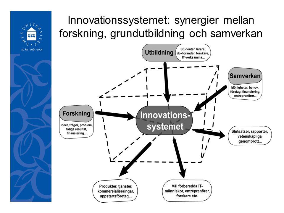 050921 Innovationssystemet: synergier mellan forskning, grundutbildning och samverkan