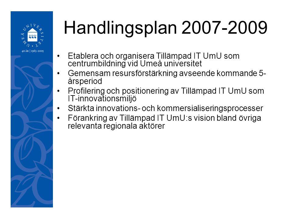050921 Hållbart nyttjande av skogslandskapet (UmU/SLU) Ett strategiskt utvecklingsområde Styrgrupp Tomas Lundmark, ordf SLU Ulf Edlund, vice ordf UmU Kerstin Westin, UmU Göran Ståhl, SLU Rådgivande grupp: A.