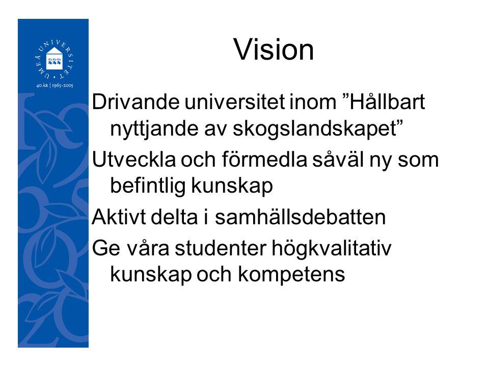 050921 Vision Drivande universitet inom Hållbart nyttjande av skogslandskapet Utveckla och förmedla såväl ny som befintlig kunskap Aktivt delta i samhällsdebatten Ge våra studenter högkvalitativ kunskap och kompetens