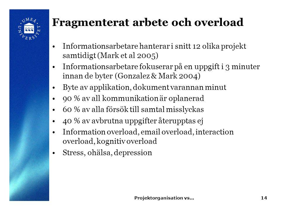 Fragmenterat arbete och overload Informationsarbetare hanterar i snitt 12 olika projekt samtidigt (Mark et al 2005) Informationsarbetare fokuserar på