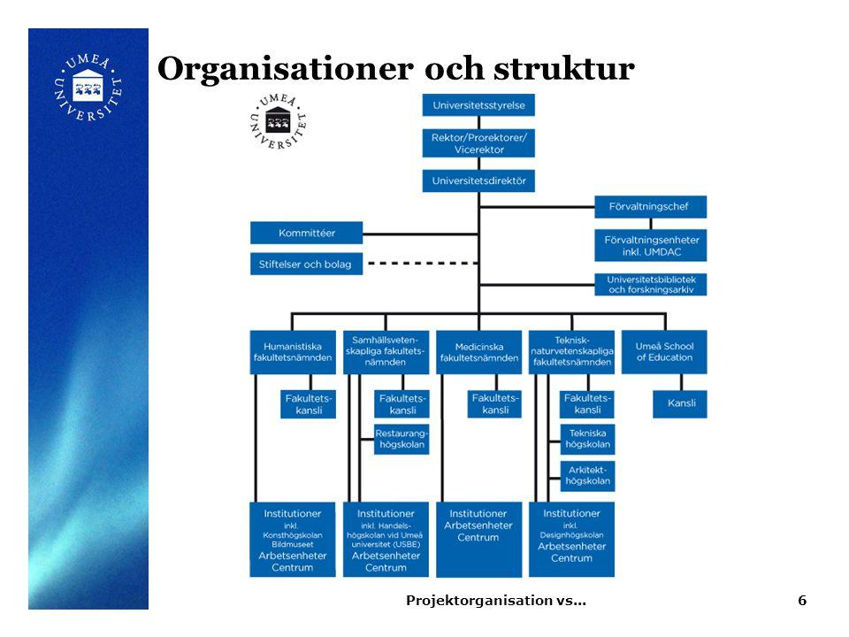 Organisationer och struktur 6Projektorganisation vs...