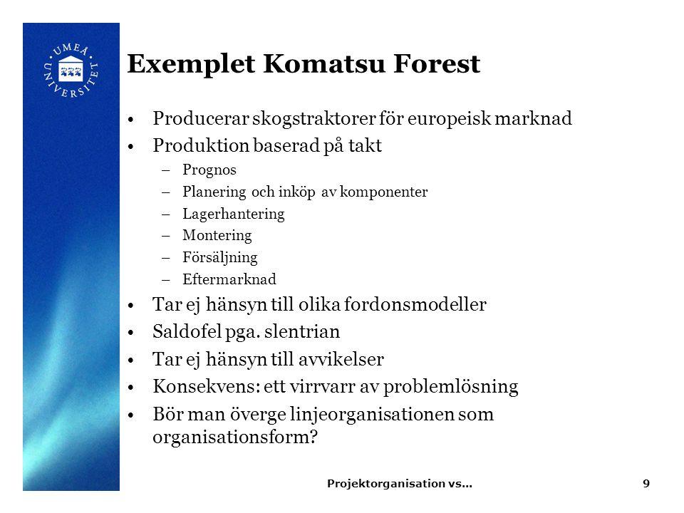 Exemplet Komatsu Forest Producerar skogstraktorer för europeisk marknad Produktion baserad på takt –Prognos –Planering och inköp av komponenter –Lager