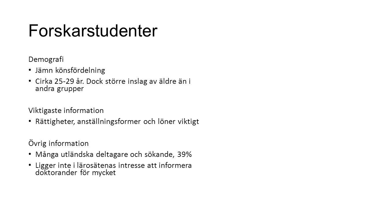 Forskarstudenter Demografi Jämn könsfördelning Cirka 25-29 år.