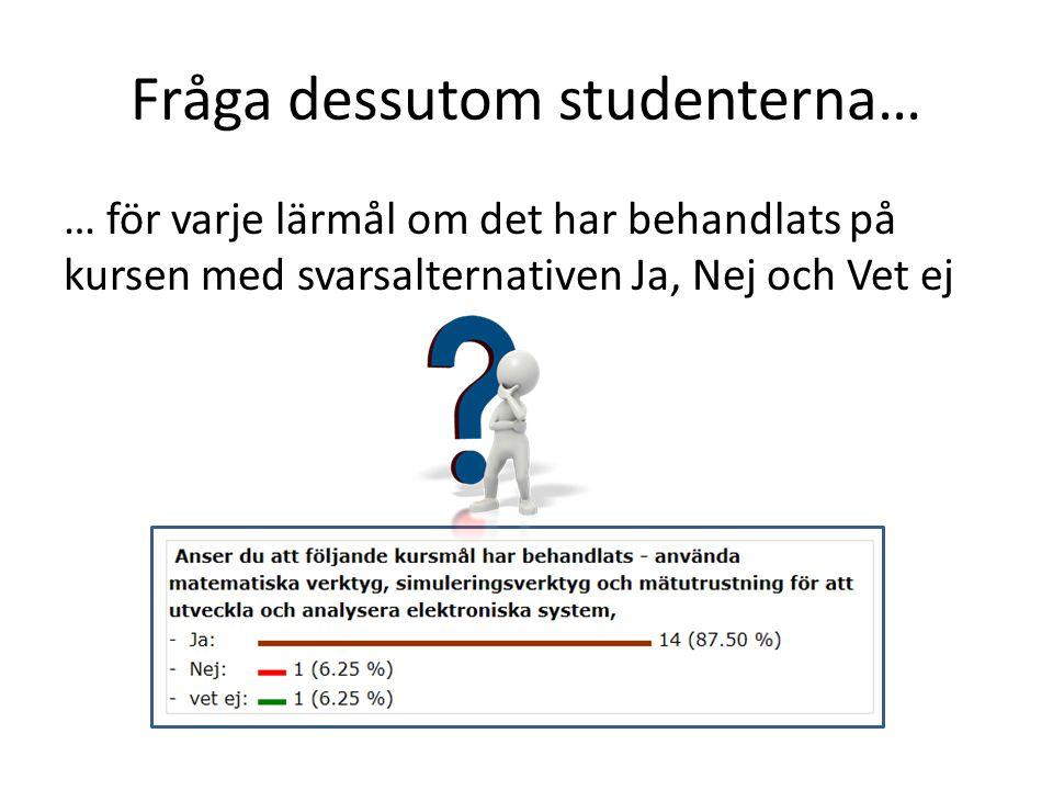 Fråga dessutom studenterna… … för varje lärmål om det har behandlats på kursen med svarsalternativen Ja, Nej och Vet ej