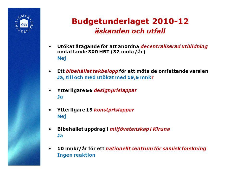 Budgetunderlaget 2010-12 äskanden och utfall Utökat åtagande för att anordna decentraliserad utbildning omfattande 300 HST (32 mnkr/år) Nej Ett bibehållet takbelopp för att möta de omfattande varslen Ja, till och med utökat med 19,5 mnkr Ytterligare 56 designprislappar Ja Ytterligare 15 konstprislappar Nej Bibehållet uppdrag i miljövetenskap i Kiruna Ja 10 mnkr/år för ett nationellt centrum för samisk forskning Ingen reaktion