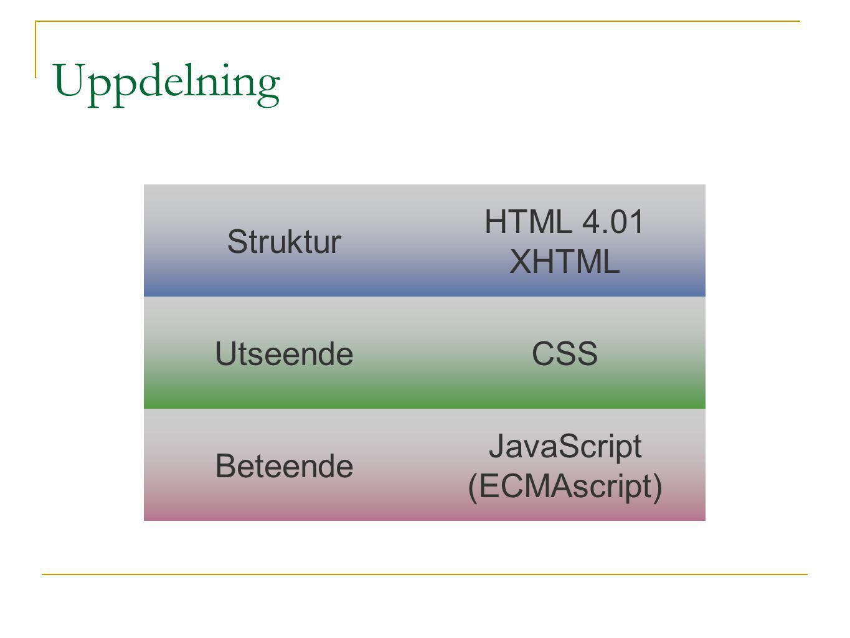 Modern HTML