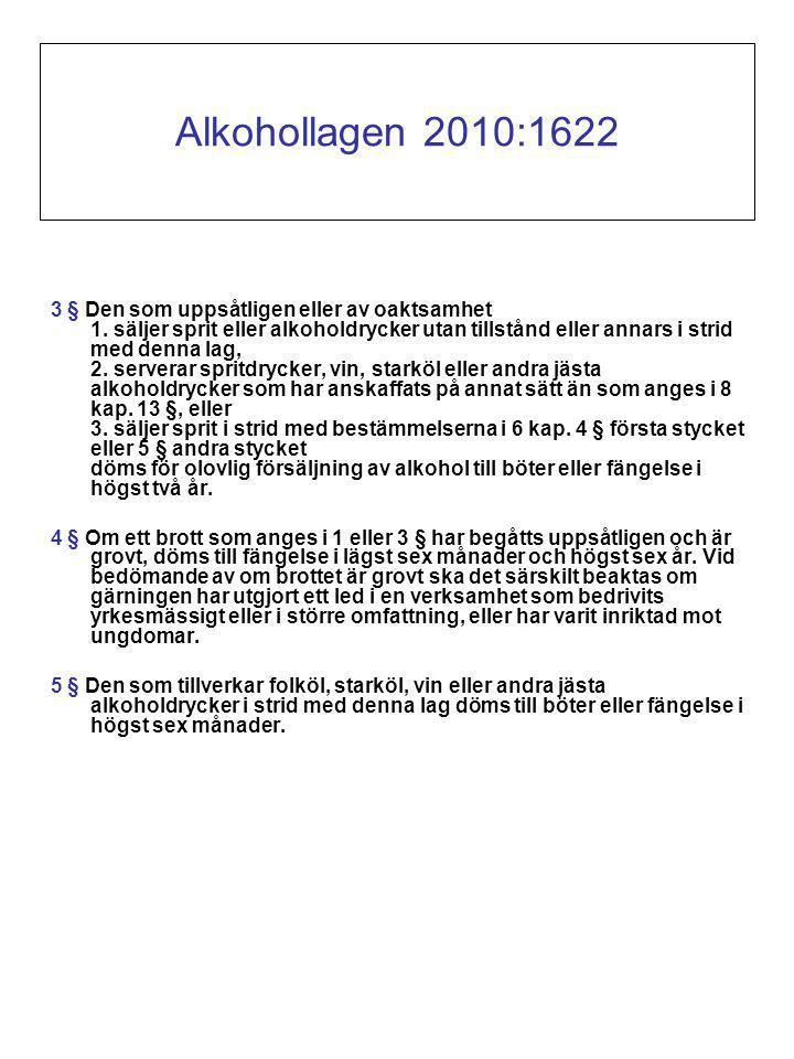Alkohollagen 2010:1622 3 § Den som uppsåtligen eller av oaktsamhet 1.