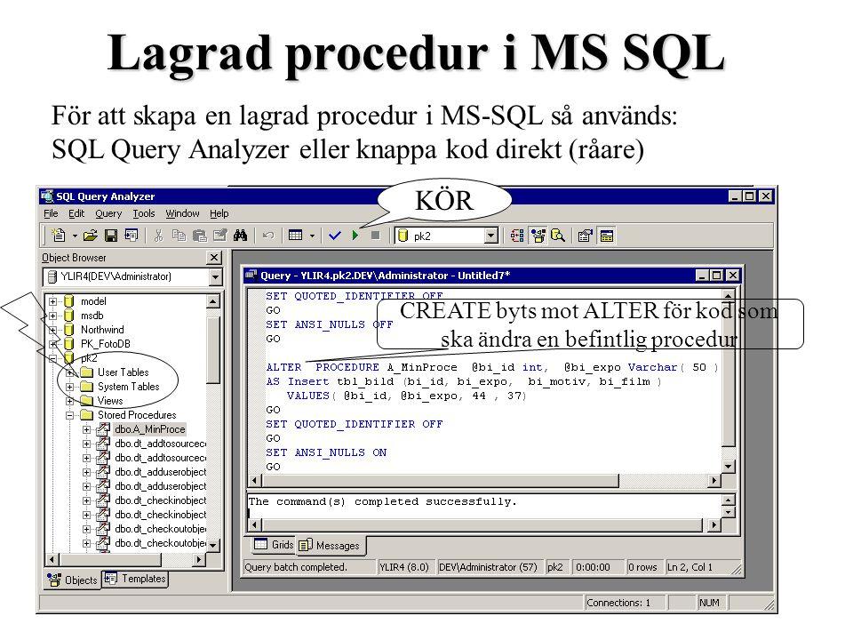 Lagrad procedur i MS SQL För att skapa en lagrad procedur i MS-SQL så används: SQL Query Analyzer eller knappa kod direkt (råare) CREATE byts mot ALTER för kod som ska ändra en befintlig procedur KÖR