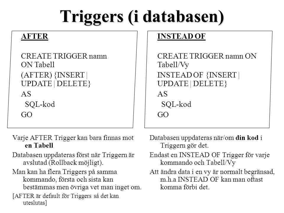 Triggers (i databasen) Varje AFTER Trigger kan bara finnas mot en Tabell Databasen uppdateras först när Triggern är avslutad (Rollback möjligt). Man k