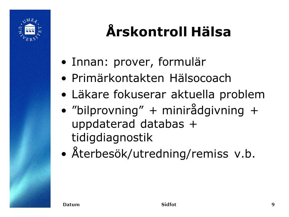 """Årskontroll Hälsa Innan: prover, formulär Primärkontakten Hälsocoach Läkare fokuserar aktuella problem """"bilprovning"""" + minirådgivning + uppdaterad dat"""