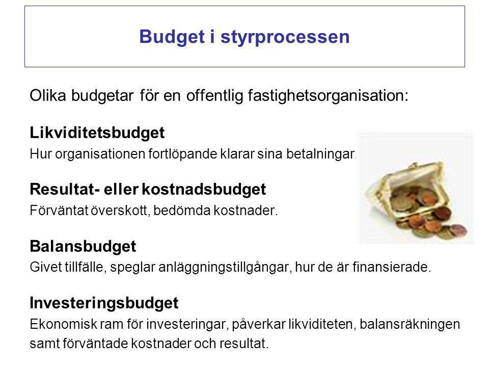 Olika budgetar för en offentlig fastighetsorganisation: Likviditetsbudget Hur organisationen fortlöpande klarar sina betalningar. Resultat- eller kost