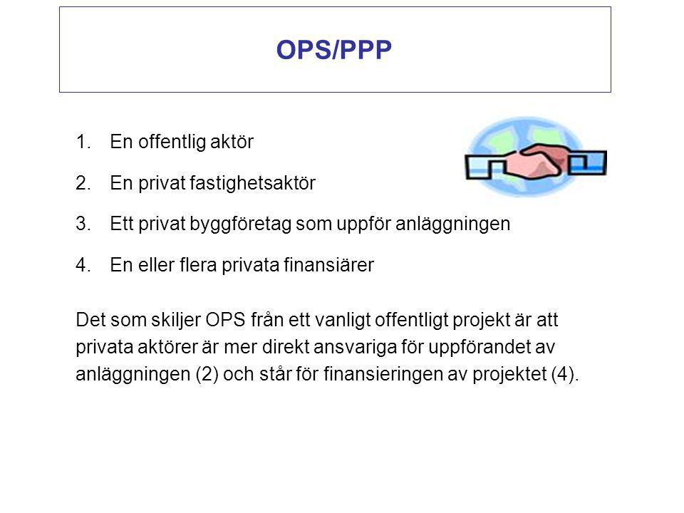 OPS/PPP 1.En offentlig aktör 2.En privat fastighetsaktör 3.Ett privat byggföretag som uppför anläggningen 4.En eller flera privata finansiärer Det som