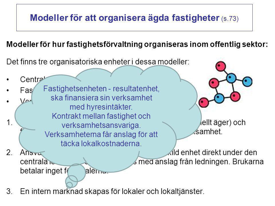 Modeller för att organisera ägda fastigheter (s.73) Modeller för hur fastighetsförvaltning organiseras inom offentlig sektor: Det finns tre organisato
