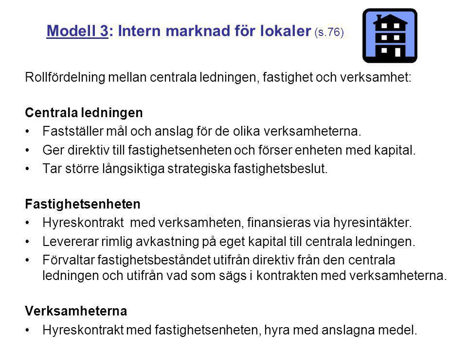 Modell 3: Intern marknad för lokaler (s.76) Rollfördelning mellan centrala ledningen, fastighet och verksamhet: Centrala ledningen Fastställer mål och