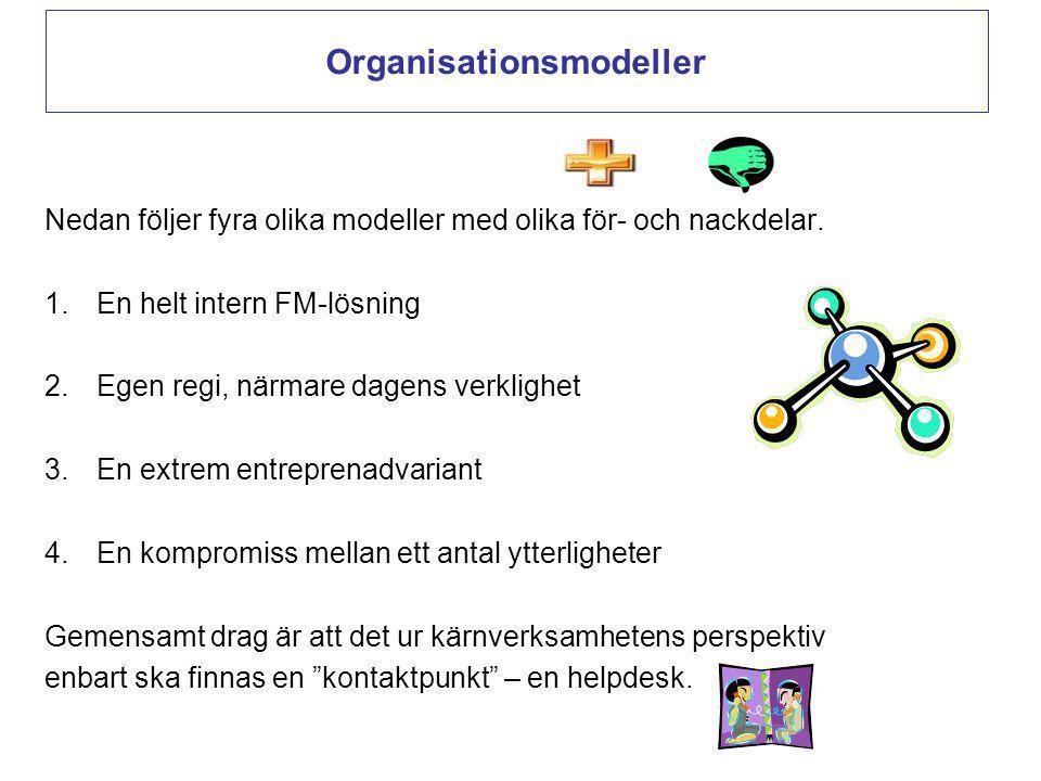 Organisationsmodeller Nedan följer fyra olika modeller med olika för- och nackdelar. 1.En helt intern FM-lösning 2.Egen regi, närmare dagens verklighe