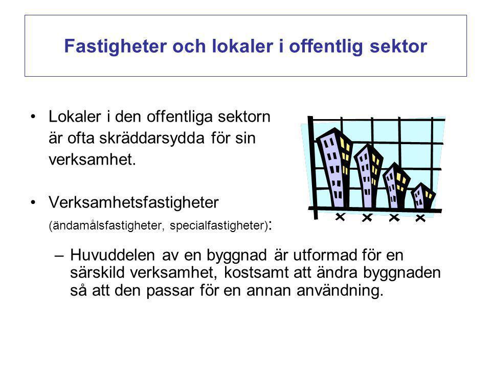 5.Vilken grundmodell är bäst när det gäller ansvarsfördelningen för ägda fastigheter.