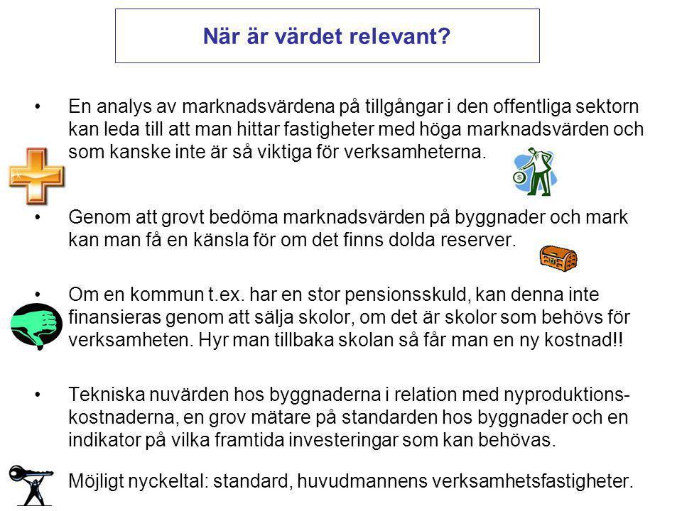 När är värdet relevant? En analys av marknadsvärdena på tillgångar i den offentliga sektorn kan leda till att man hittar fastigheter med höga marknads
