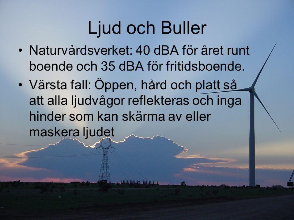 Ljud och Buller Naturvårdsverket: 40 dBA för året runt boende och 35 dBA för fritidsboende. Värsta fall: Öppen, hård och platt så att alla ljudvågor r