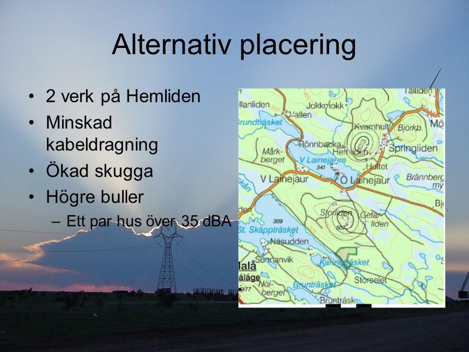 Alternativ placering 2 verk på Hemliden Minskad kabeldragning Ökad skugga Högre buller –Ett par hus över 35 dBA