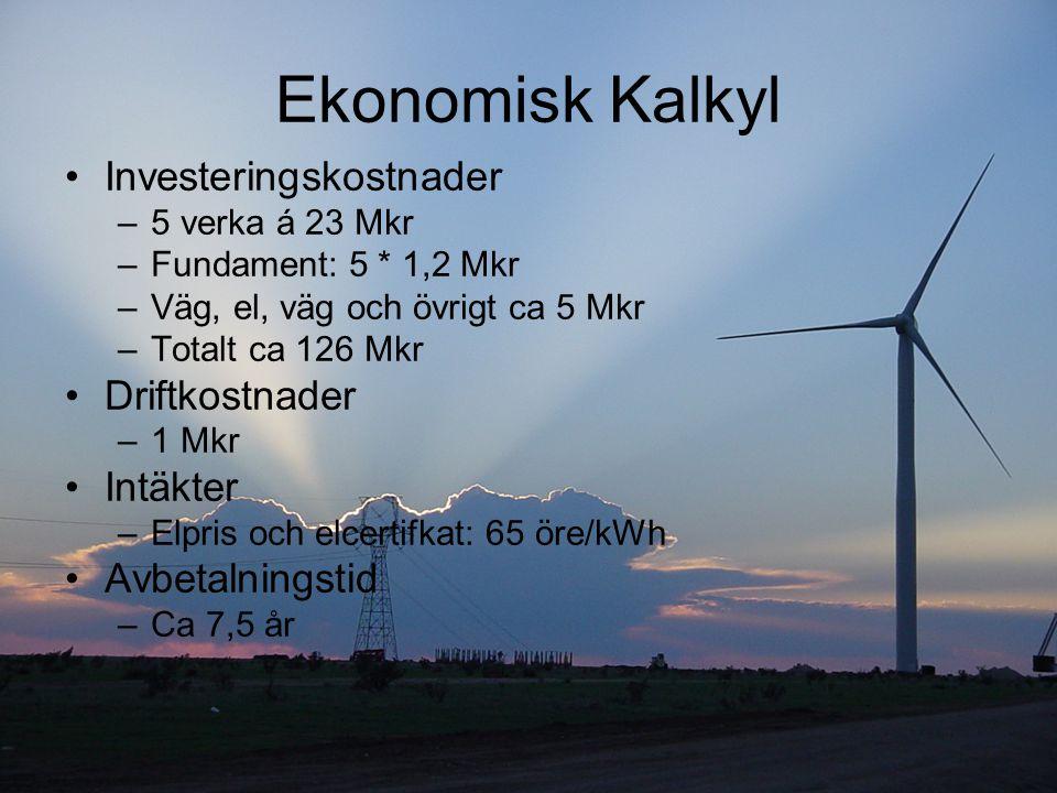 Ekonomisk Kalkyl Investeringskostnader –5 verka á 23 Mkr –Fundament: 5 * 1,2 Mkr –Väg, el, väg och övrigt ca 5 Mkr –Totalt ca 126 Mkr Driftkostnader –
