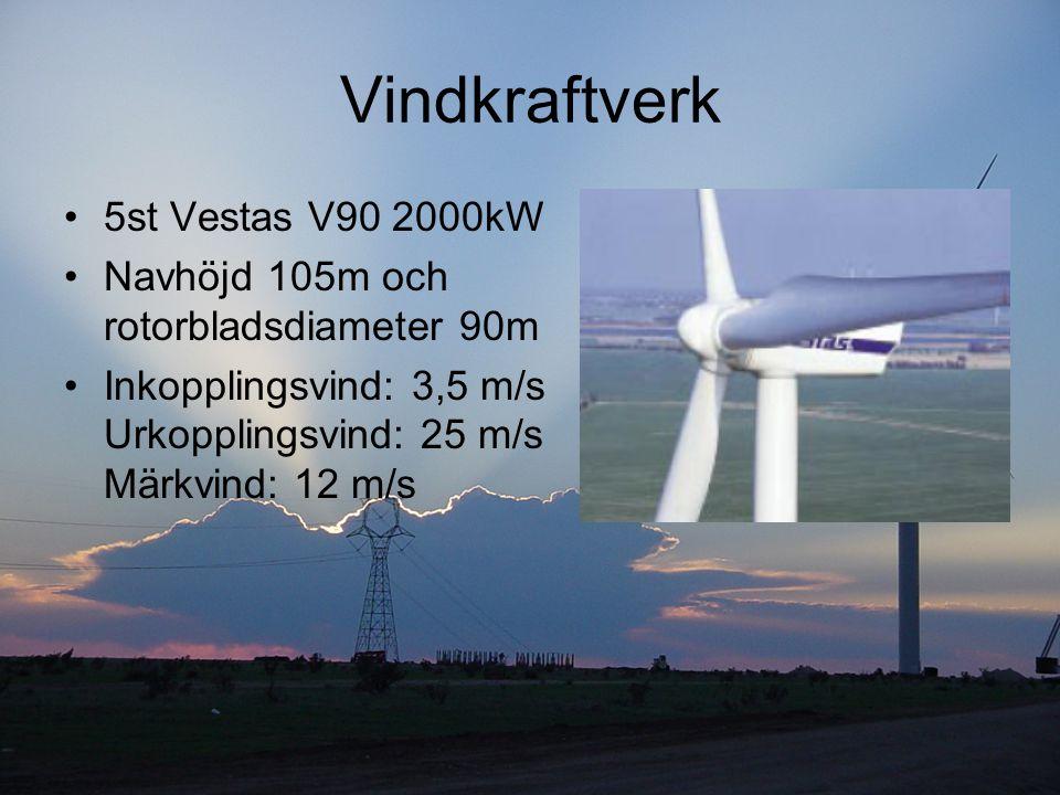 Vindkraftverk 5st Vestas V90 2000kW Navhöjd 105m och rotorbladsdiameter 90m Inkopplingsvind: 3,5 m/s Urkopplingsvind: 25 m/s Märkvind: 12 m/s
