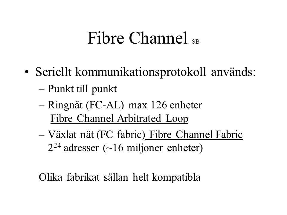 Fibre Channel SB Seriellt kommunikationsprotokoll används: –Punkt till punkt –Ringnät (FC-AL) max 126 enheter Fibre Channel Arbitrated Loop –Växlat nät (FC fabric) Fibre Channel Fabric 2 24 adresser (~16 miljoner enheter) Olika fabrikat sällan helt kompatibla