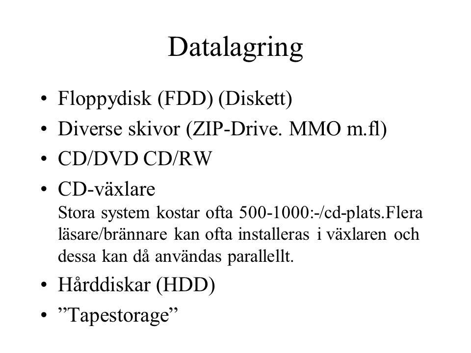 Datalagring Floppydisk (FDD) (Diskett) Diverse skivor (ZIP-Drive.