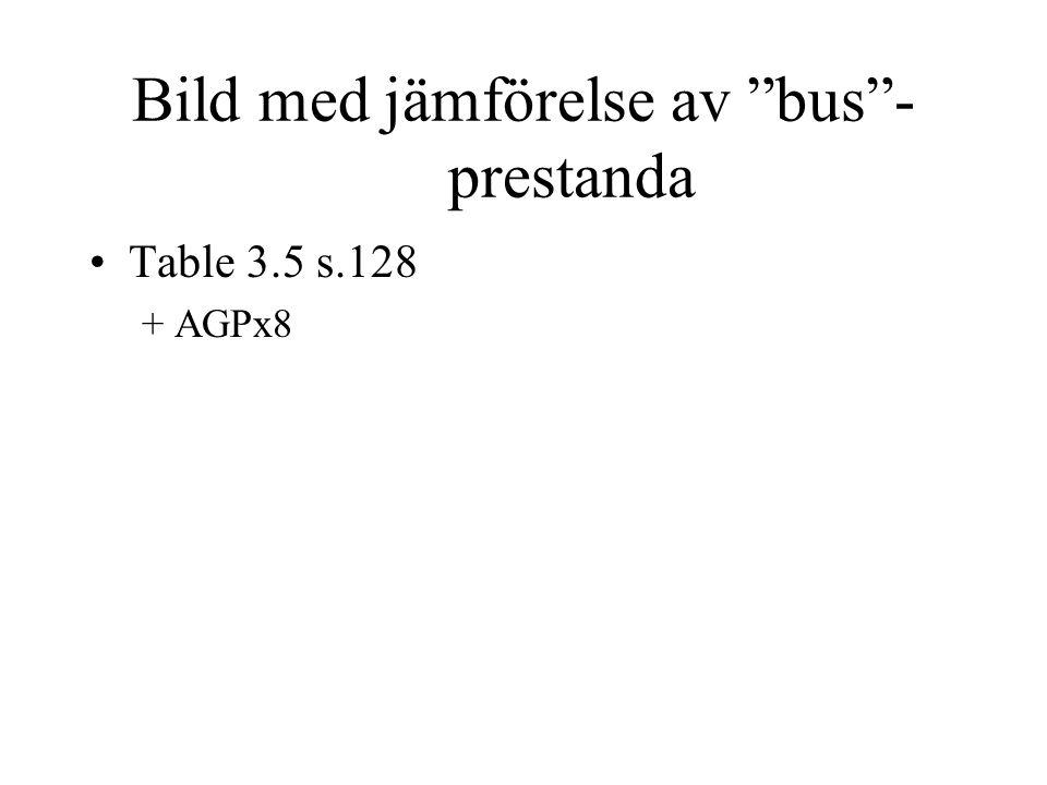 Bild med jämförelse av bus - prestanda Table 3.5 s.128 + AGPx8