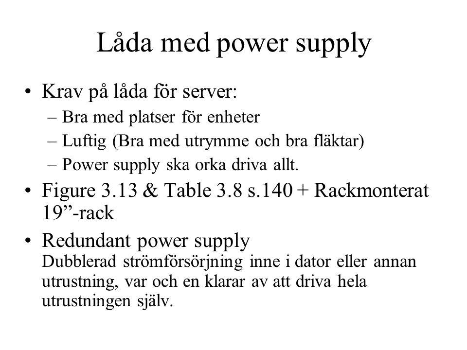 Låda med power supply Krav på låda för server: –Bra med platser för enheter –Luftig (Bra med utrymme och bra fläktar) –Power supply ska orka driva allt.