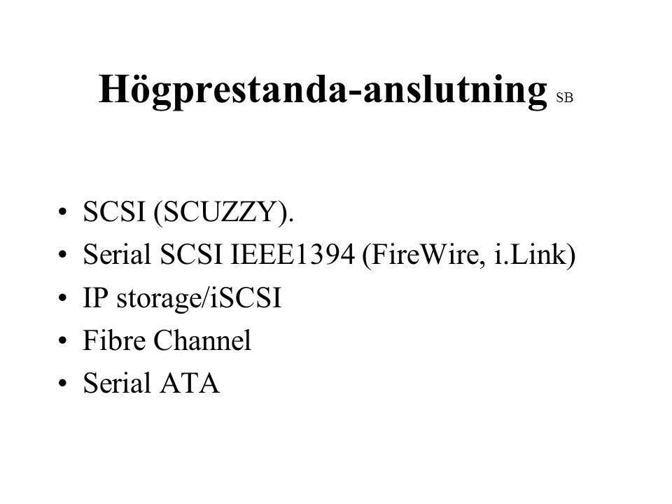 Högprestanda-anslutning SB SCSI (SCUZZY).