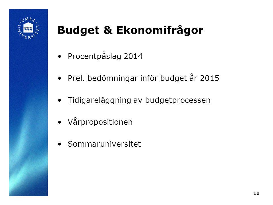 Budget & Ekonomifrågor Procentpåslag 2014 Prel.