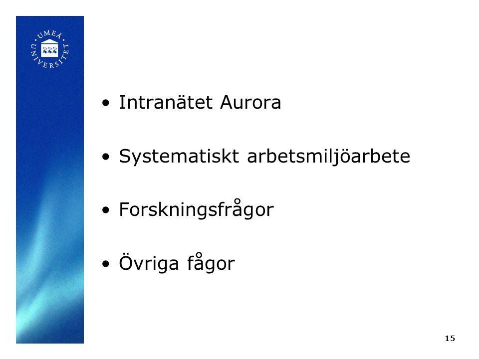 Intranätet Aurora Systematiskt arbetsmiljöarbete Forskningsfrågor Övriga fågor 15