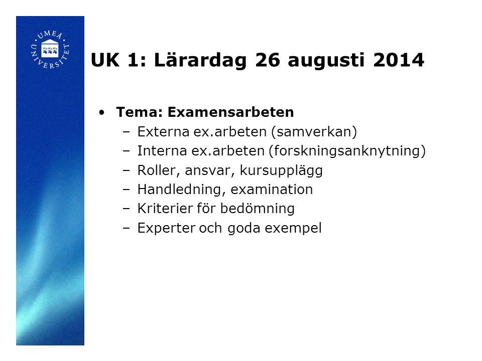 UK 1: Lärardag 26 augusti 2014 Tema: Examensarbeten –Externa ex.arbeten (samverkan) –Interna ex.arbeten (forskningsanknytning) –Roller, ansvar, kursupplägg –Handledning, examination –Kriterier för bedömning –Experter och goda exempel