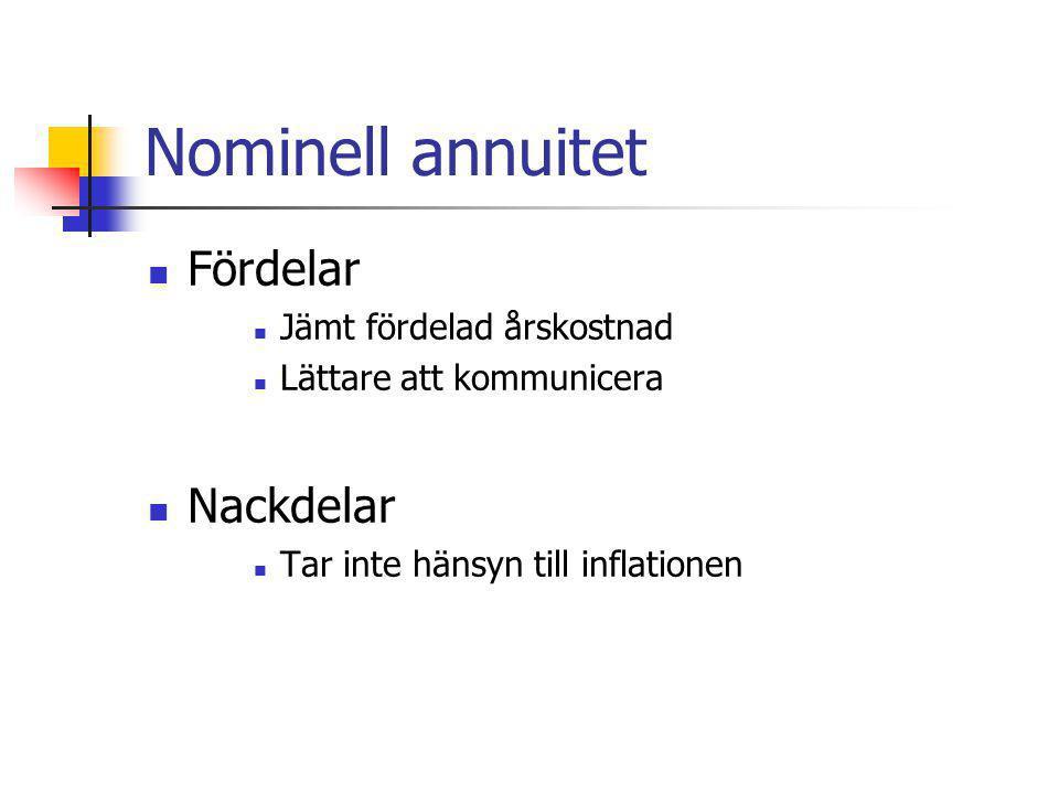 Nominell annuitet Fördelar Jämt fördelad årskostnad Lättare att kommunicera Nackdelar Tar inte hänsyn till inflationen