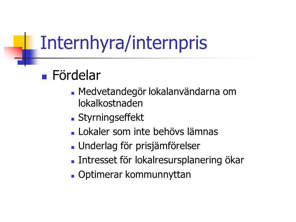 Internhyra/internpris Fördelar Medvetandegör lokalanvändarna om lokalkostnaden Styrningseffekt Lokaler som inte behövs lämnas Underlag för prisjämföre
