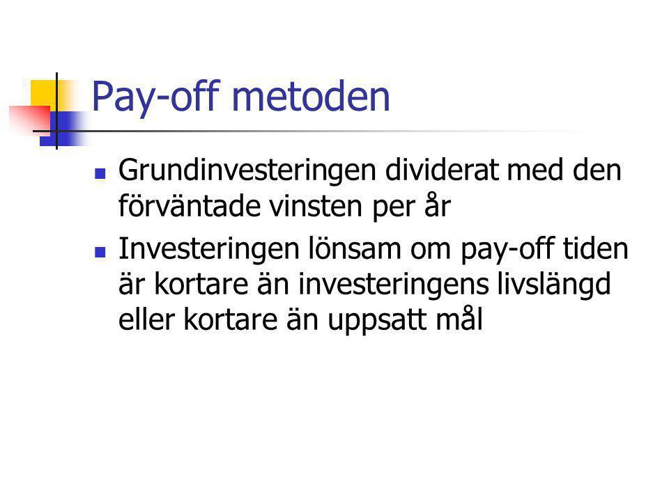 Pay-off metoden Grundinvesteringen dividerat med den förväntade vinsten per år Investeringen lönsam om pay-off tiden är kortare än investeringens livs