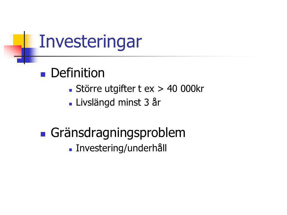 Investeringstyper Verksamhetsinvesteringar Ny- till- och ombyggnader Verksamhetsanpassning Fastighetsinvesteringar Lönsamhetsinvesteringar Reinvesteringar