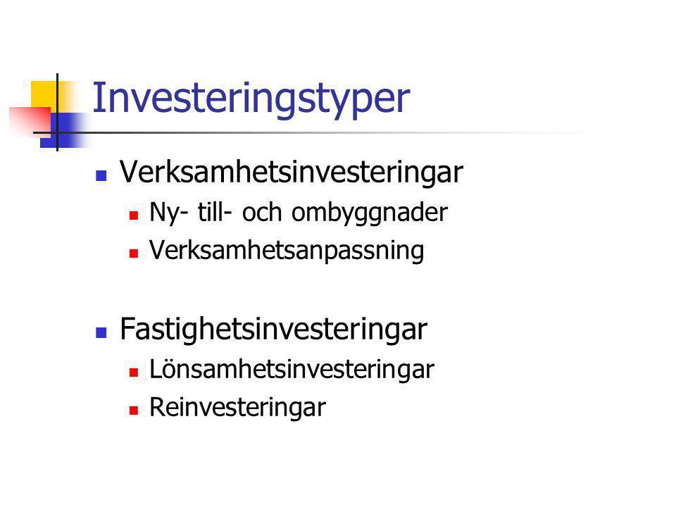 Investeringstyper Verksamhetsinvesteringar Ny- till- och ombyggnader Verksamhetsanpassning Fastighetsinvesteringar Lönsamhetsinvesteringar Reinvesteri