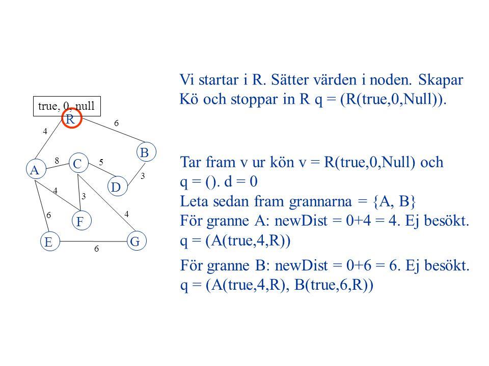Tar fram v ur kön v = R(true,0,Null) och q = ().