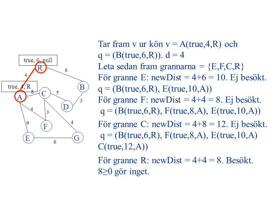A R B F C D E G 4 6 8 5 3 4 3 4 6 6 true, 0, null true, 4, R Tar fram v ur kön v = A(true,4,R) och q = (B(true,6,R)).