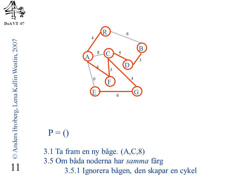 DoA VT -07 © Anders Broberg, Lena Kallin Westin, 2007 11 A R B F C D E G 4 6 8 5 3 4 3 4 6 6 P = () 3.1 Ta fram en ny båge.