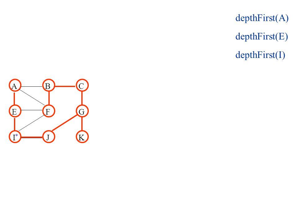 ABC EFG IJK depthFirst(E) depthFirst(I) depthFirst(A) *